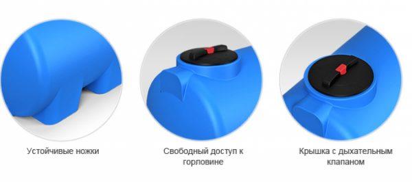 Емкость H 5000 с крышкой с дыхательным клапаном синий