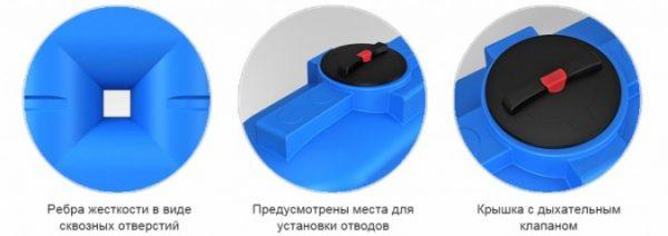 Емкость S 1000 с крышкой с дыхательным клапаном синий
