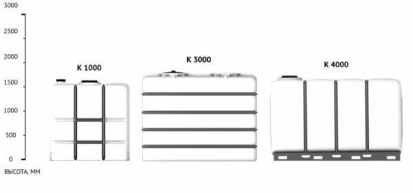 Емкость K 4000 с крышкой с дыхательным клапаном белый в обрешетке