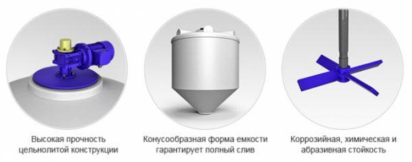 Емкость ФМ 1000 с пищевой лопастной мешалкой