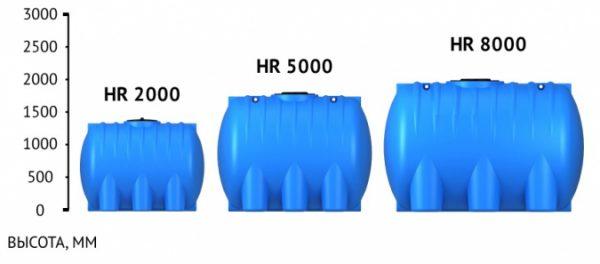 Емкость HR 5000 с крышкой с дыхательным клапаном синий