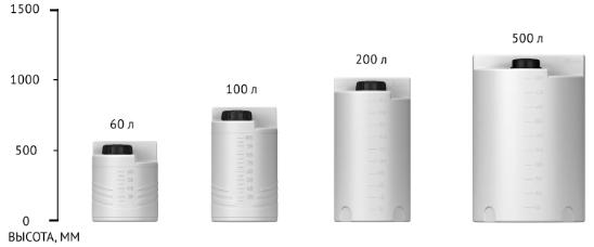 Емкость дозировочная 500 белый