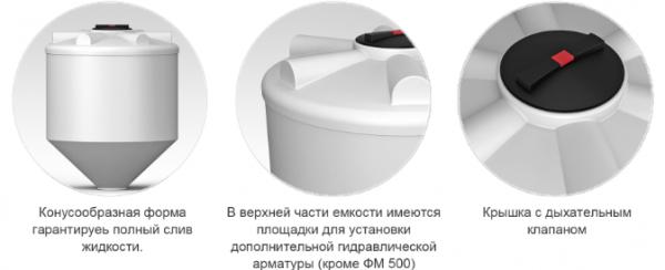 Емкость ФМ 240 с крышкой с дыхательным клапаном белый в обрешетке