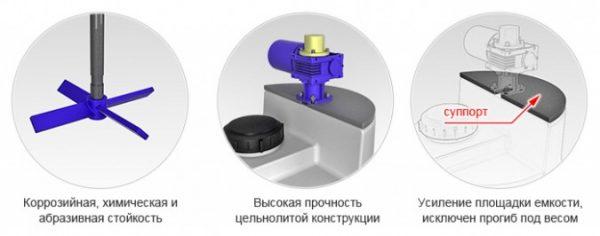 Емкость дозировочная 60 с лопастной мешалкой