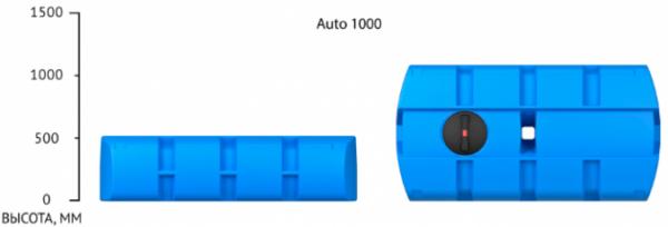 Емкость AUTO 1000 с крышкой с дыхательным клапаном синий