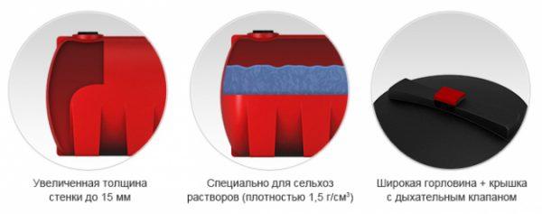 Емкость КАС 3000 Н красный