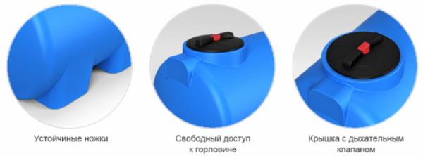 Емкость H 8000 с крышкой с дыхательным клапаном синий