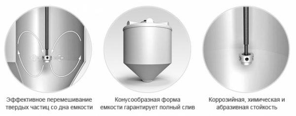 Емкость ФМ 5000 в обрешетке с турбинной мешалкой