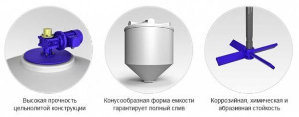 Емкость ФМ 240 в обрешетке с пищевой лопастной мешалкой