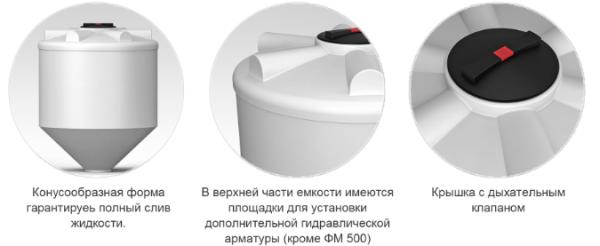 Емкость ФМ 5000 с крышкой с дыхательным клапаном белый в обрешетке