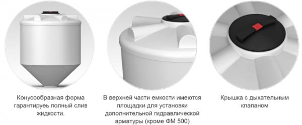Емкость ФМ 120 с крышкой с дыхательным клапаном белый в обрешетке