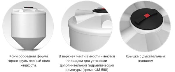 Емкость ФМ 2000 с крышкой с дыхательным клапаном белый в обрешетке