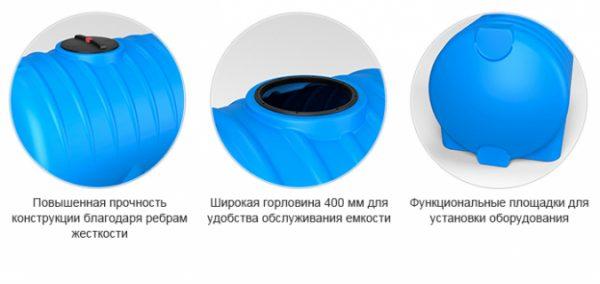 Емкость H 1000 с крышкой с дыхательным клапаном синий